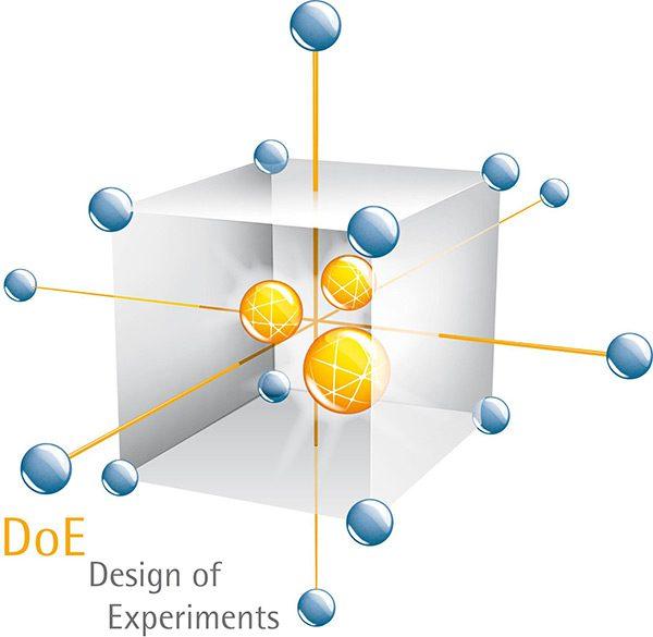 طراحی آزمایشات DOE