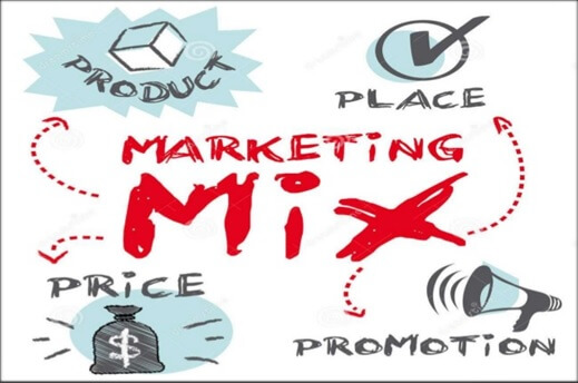 مدل آمیخته بازاریابی Marketing Mix) 4P) چیست؟