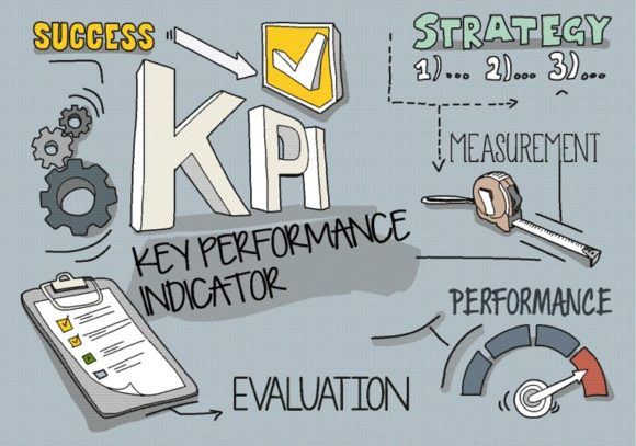 ۷۵ شاخص کلیدی عملکرد -KPI- که هر مدیر باید آنها را بشناسد!